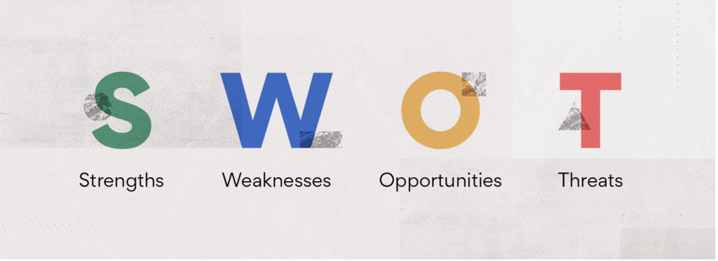 SWOT analysis and market analysis can be used in a business plan to identify weaknesses in a business idea.