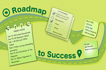 road-map-to-success-