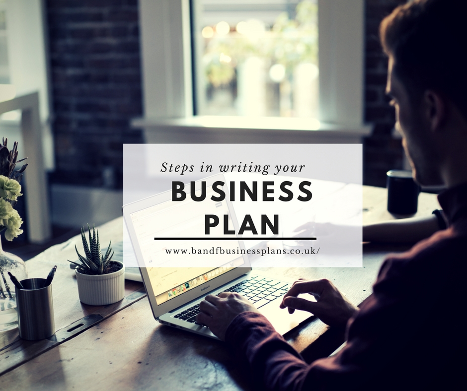 6-steps-in-writing-a-winning-business-plan