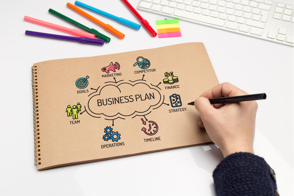 Key Steps to a Business Plan